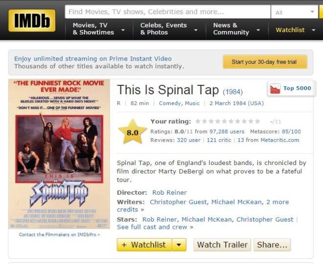 spinal tap imdb
